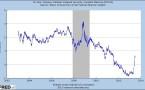 Factores Externos y su efectos en la Economía