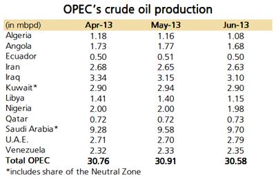 OPECs