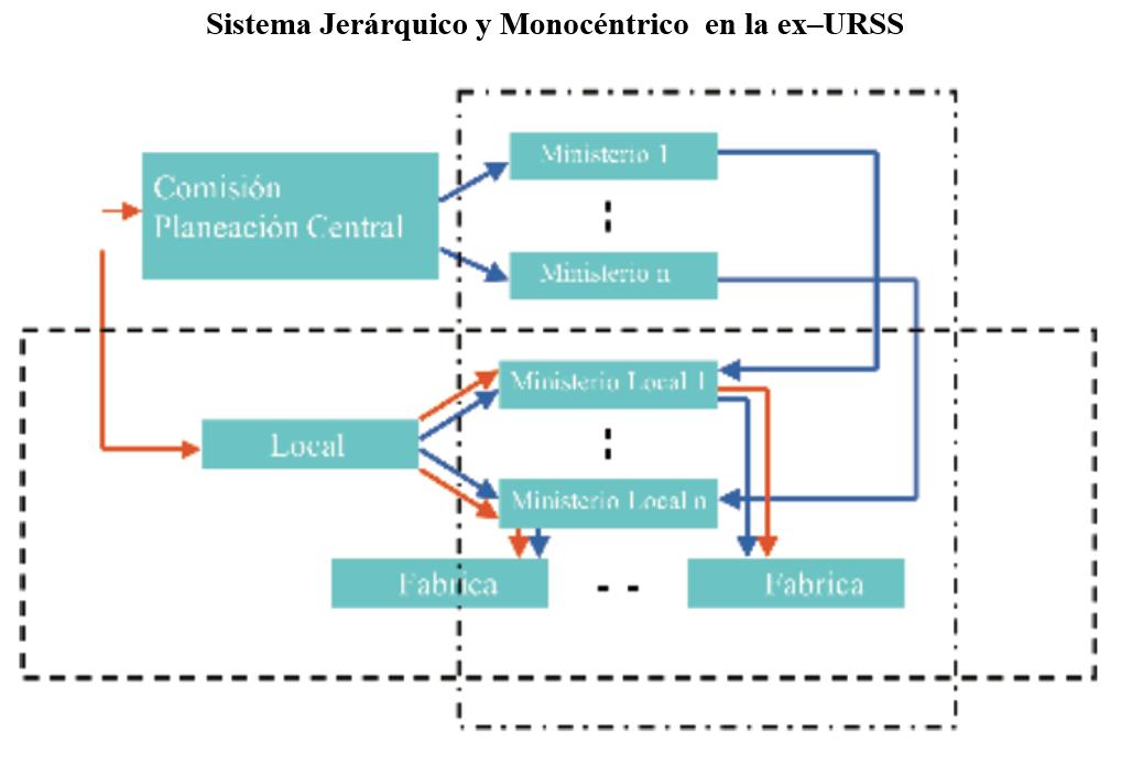 Grafico-1-Romero