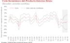 Análisis de las Cuentas Nacionales del Primer Trimestre del ...