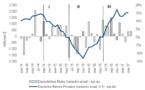 Historia de la (no) crisis de la economía ecuatoriana en tre...