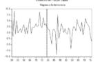 40 años de democracia y crecimiento económico: ¿cuál es la r...